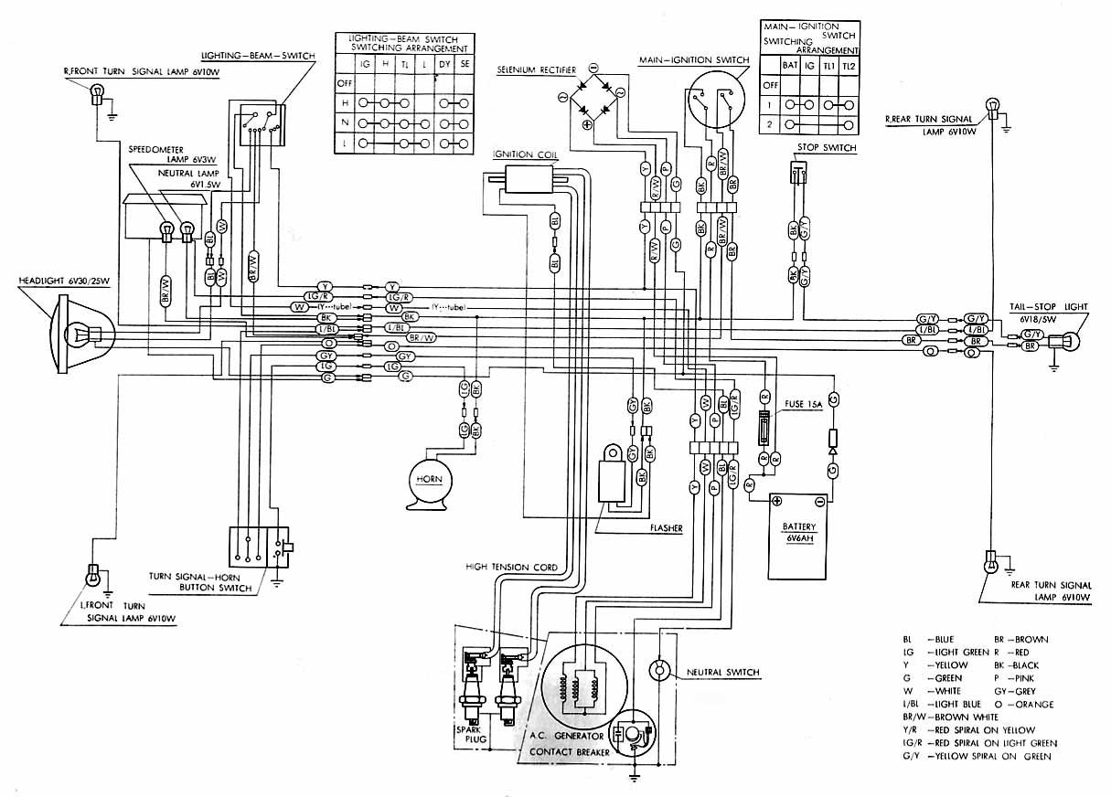 Honda Crf230l Wiring Diagram