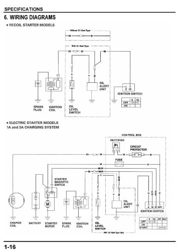 Honda Gx270 Wiring Diagram    Wiring Diagram