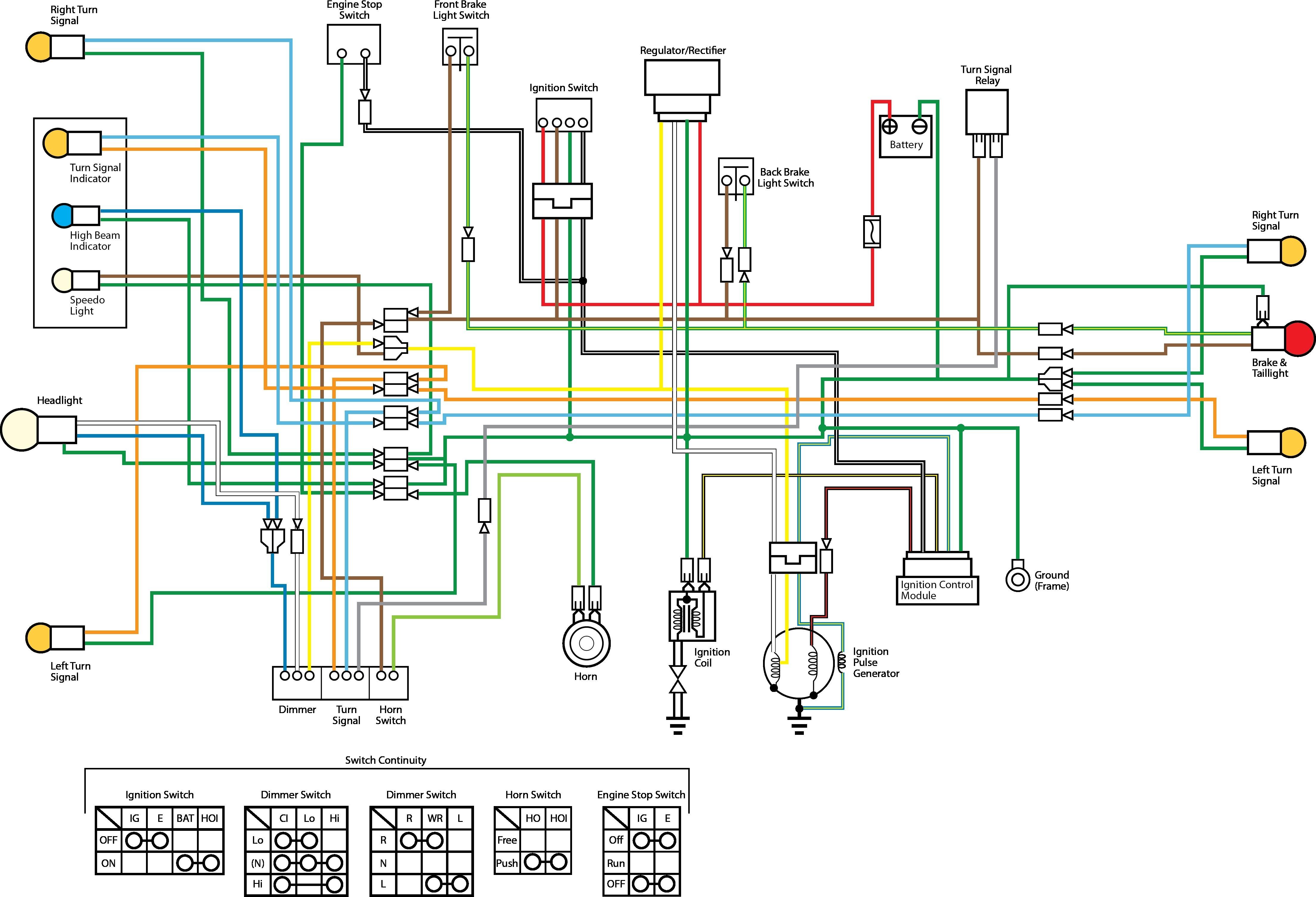 Honda Gx630 Wiring Diagram