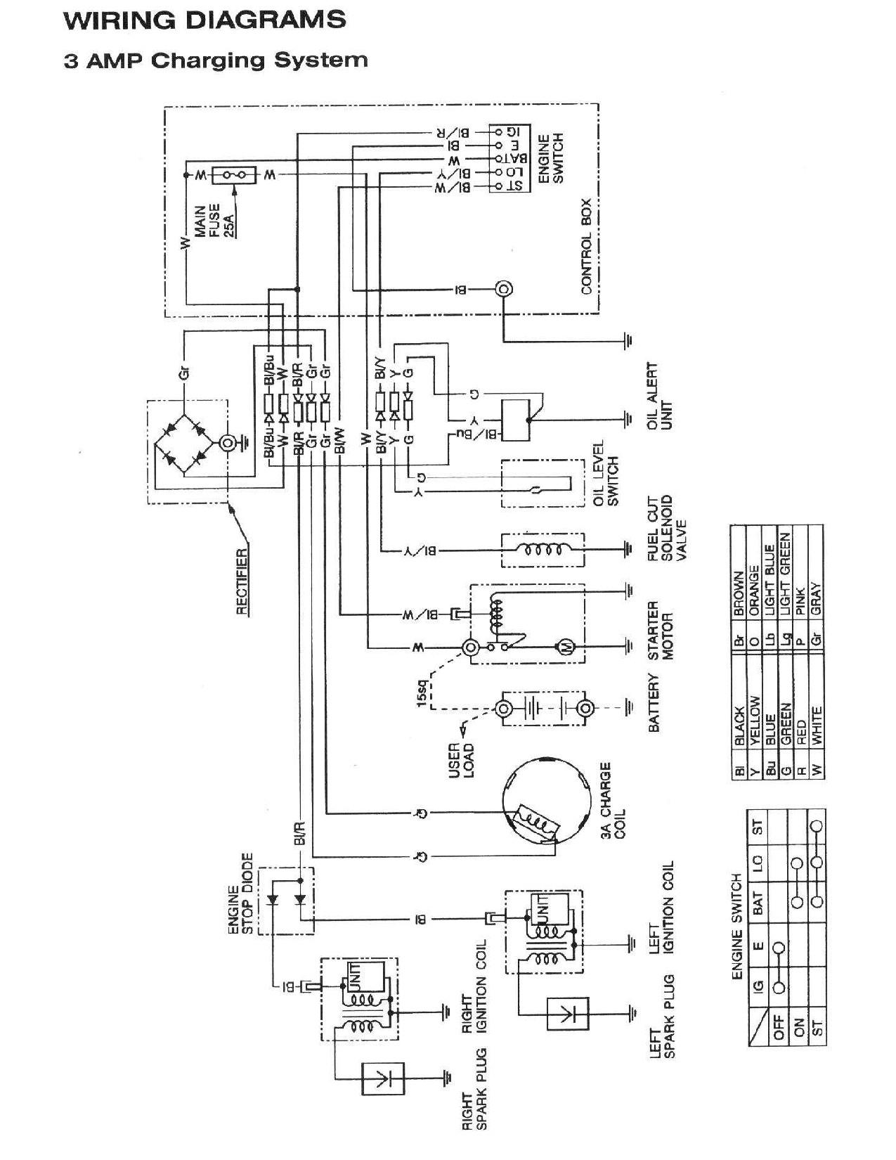 honda gx690 wiring diagram