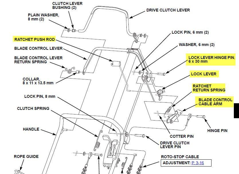 Honda Hrx217vka Parts Diagram