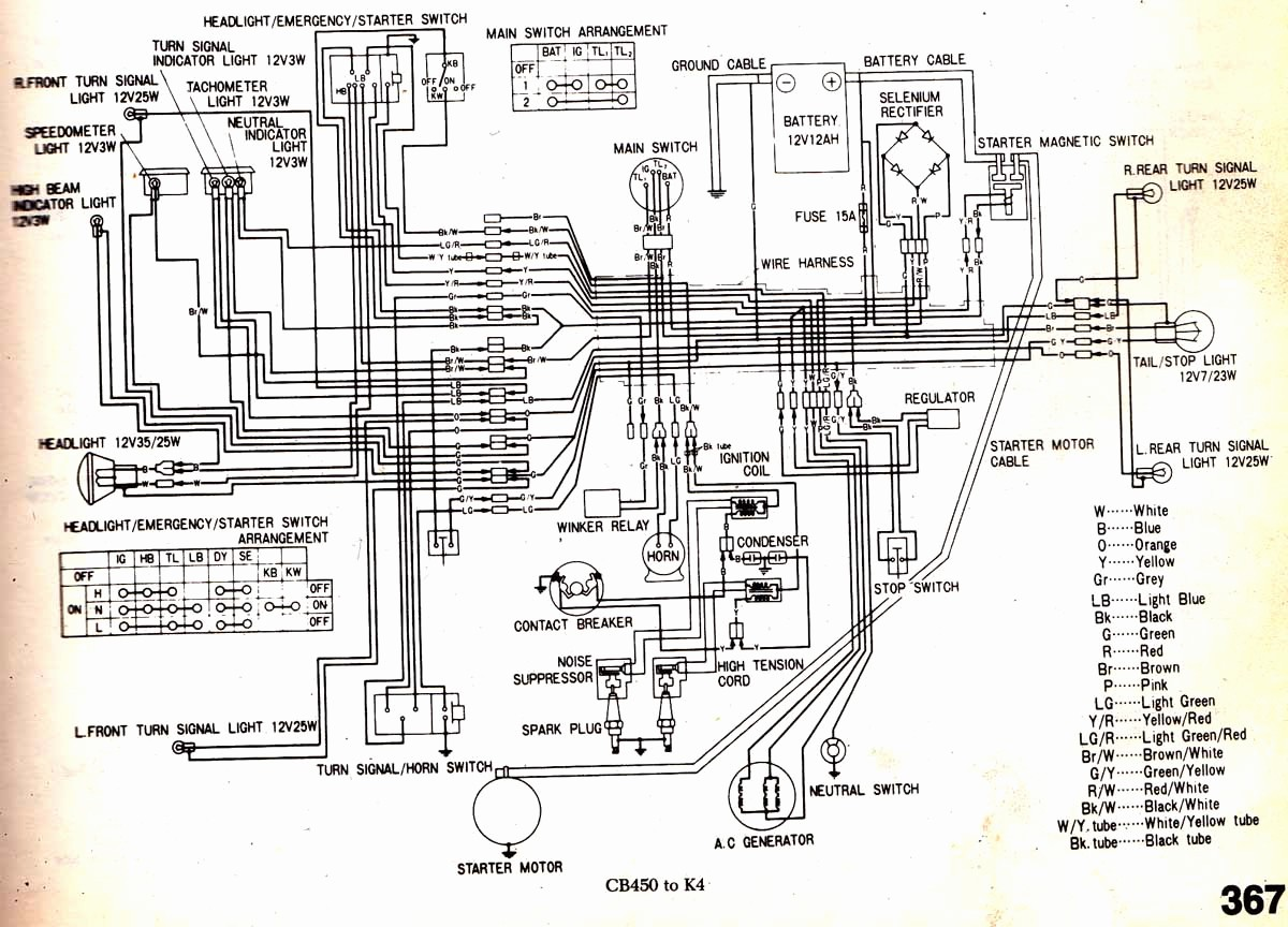 Download [DIAGRAM] Honda Odyssey Wiring Diagram 250 Quad FULL Version HD  Quality 250 Quad - BPGRAFIC.AHIMSA-FUND.FRbpgrafic ahimsa-fund fr - Ahimsa Fund