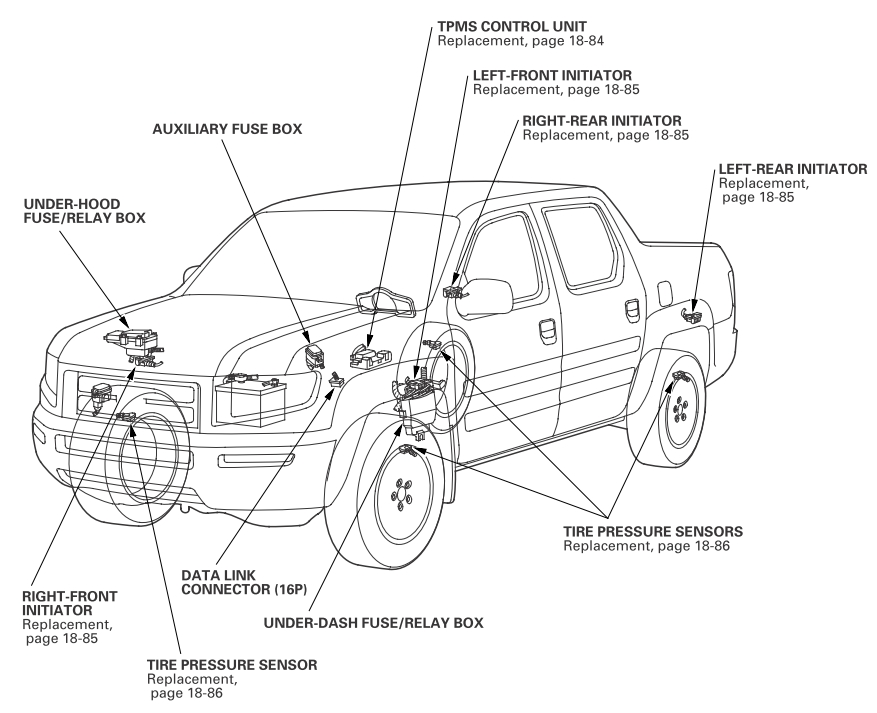 Honda Ridgeline Heated Mirror Wiring Diagram
