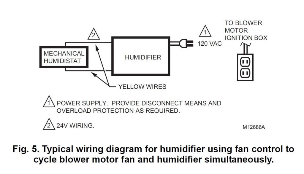 honeywell furnace humidifier wiring    honeywell    he360    wiring    diagram     honeywell    he360    wiring    diagram