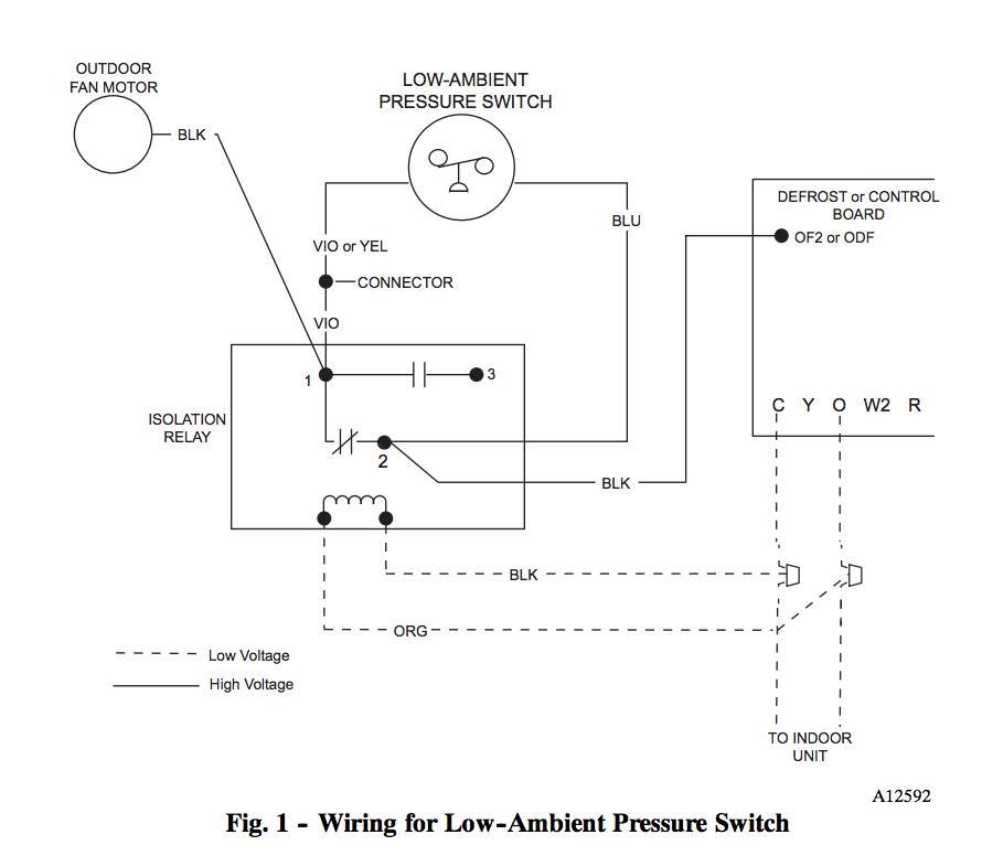 Diagram Honeywell Rth8500 Wiring Diagram Full Version Hd Quality Wiring Diagram Ardiagram Taverne St Martin Brest Fr