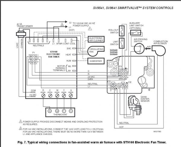 Diagram Honeywell Ct87n Wiring Diagram Full Version Hd Quality Wiring Diagram Pvdiagramxvaux Eventinotte It