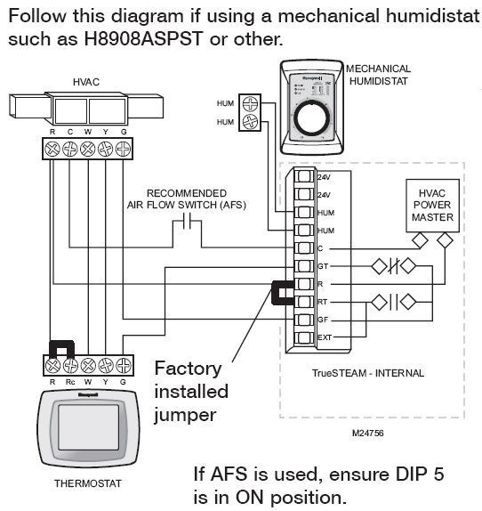 Honeywell Truesteam Humidifier Wiring Diagram