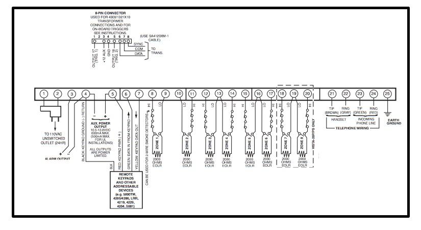 Honeywell Vista 20p Wiring Diagram