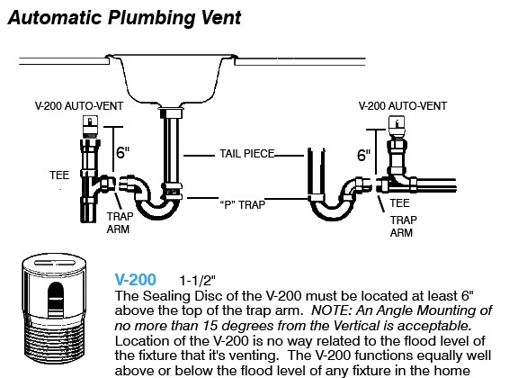 How To Install A Studor Vent Diagram