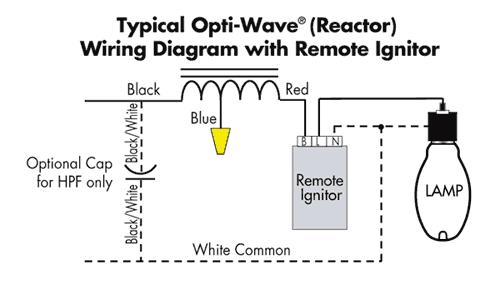 High Pressure Sodium Light Wiring Diagram from schematron.org