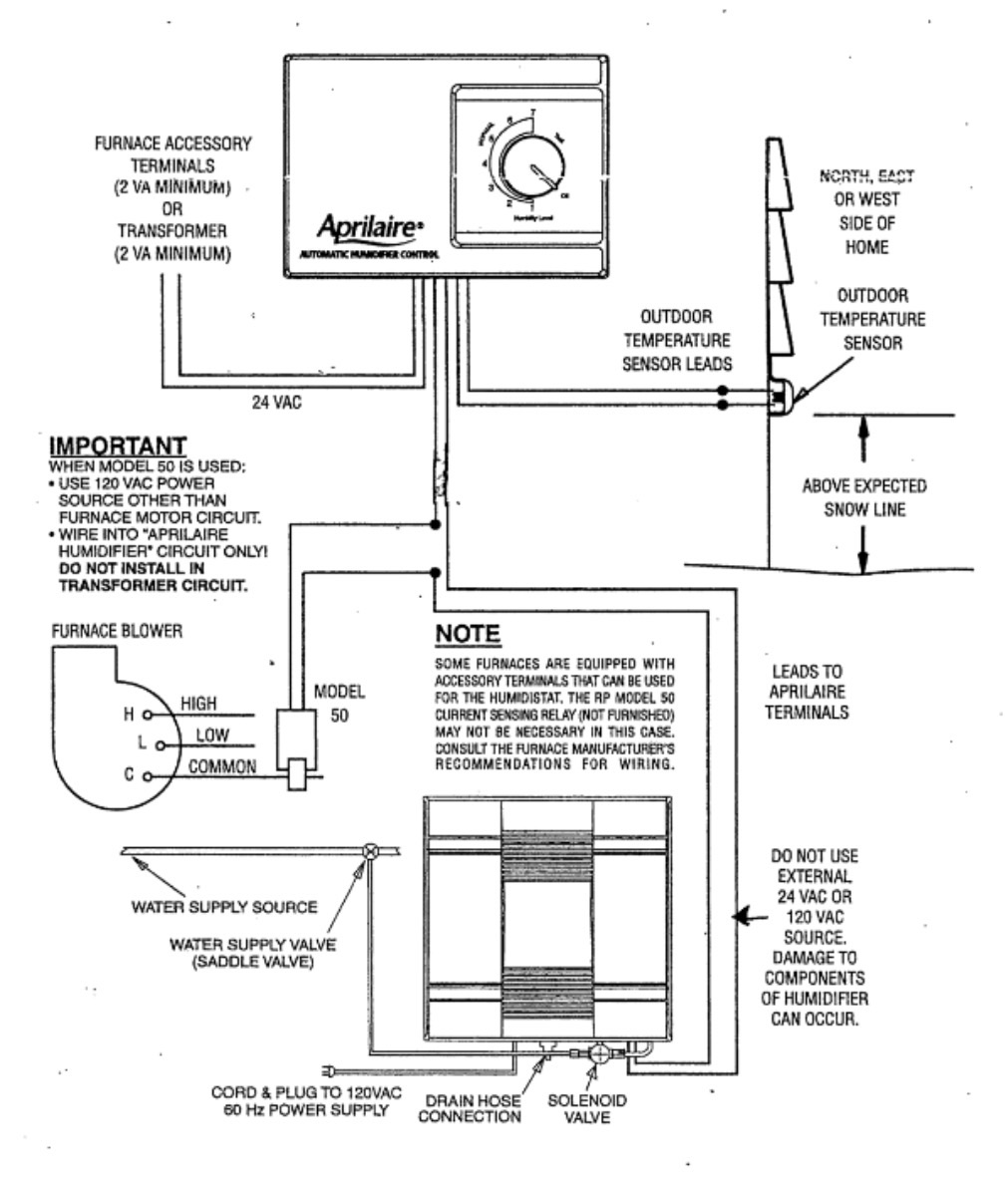 Humidistat Fan Wiring Diagram on manrose extractor fans, vent-axia extractor fans, direct drive wall exhaust fans, panasonic extractor fans,
