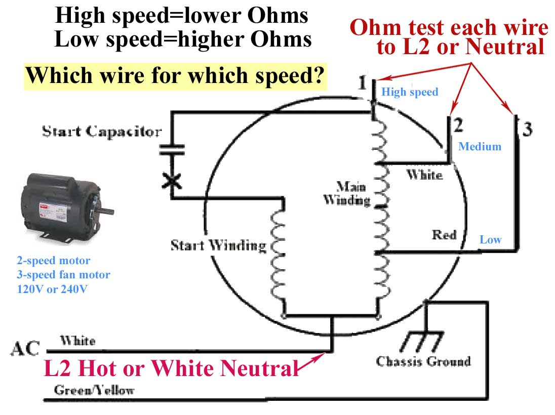 Hunter Ceiling Fan 3 Speed Capacitor Wiring Diagram