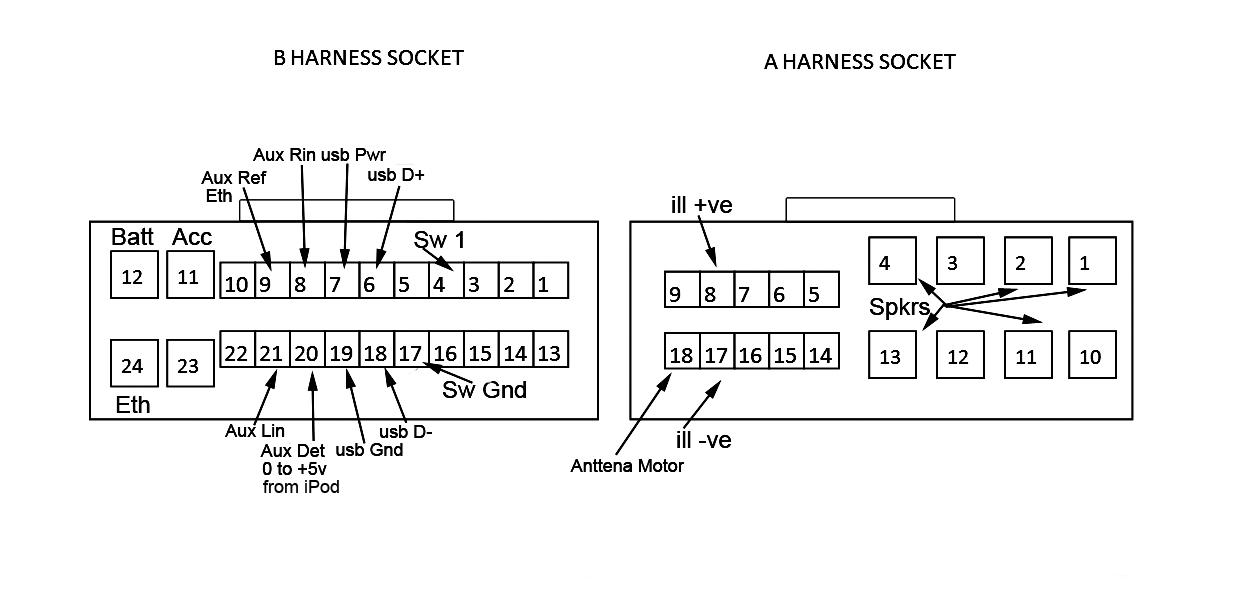 Hyundai Ix35 Wiring Diagram