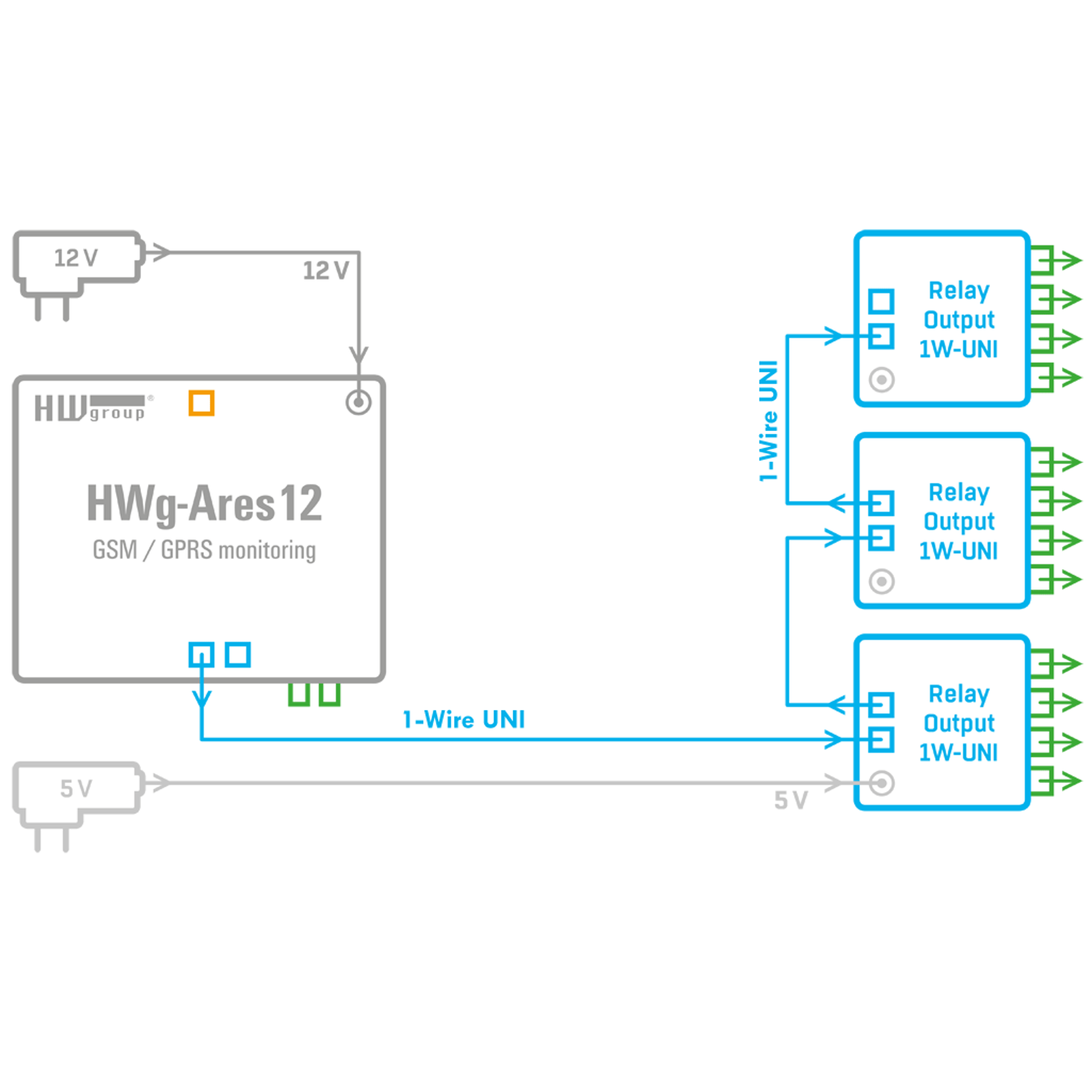 Wiring A 50a Relay. . Wiring Diagram on