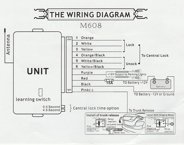 Iei 2054100 Keypad Wiring Diagram