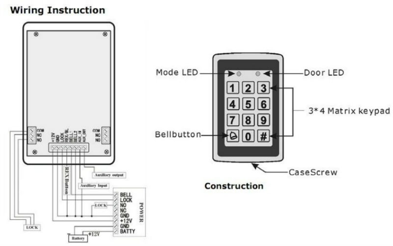 Iei 212w Keypad Wiring Diagram