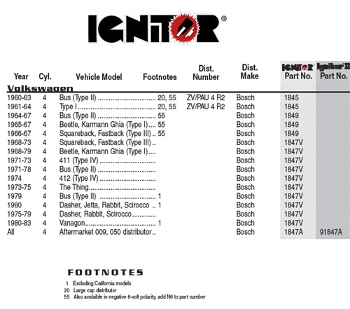 Ignition Coil Wiring Diagram Flame Thrower 3 on crane hook diagram, gm points distributor wiring diagram, omix-ada distributor wiring diagram, points ignition diagram, hei ignition coil diagram, pertronix distributor assembly, mopar distributor wiring diagram, prestolite distributor wiring diagram, pertronix distributor parts, mallory distributor wiring diagram, pertronix distributor accessories, motorcraft distributor wiring diagram, accel distributor wiring diagram, proform distributor wiring diagram, 12 volt ignition diagram, pertronix ignitor wiring-diagram, crane distributor wiring diagram, hitachi distributor wiring diagram, chevy ignition switch diagram, pertronix distributor ford,