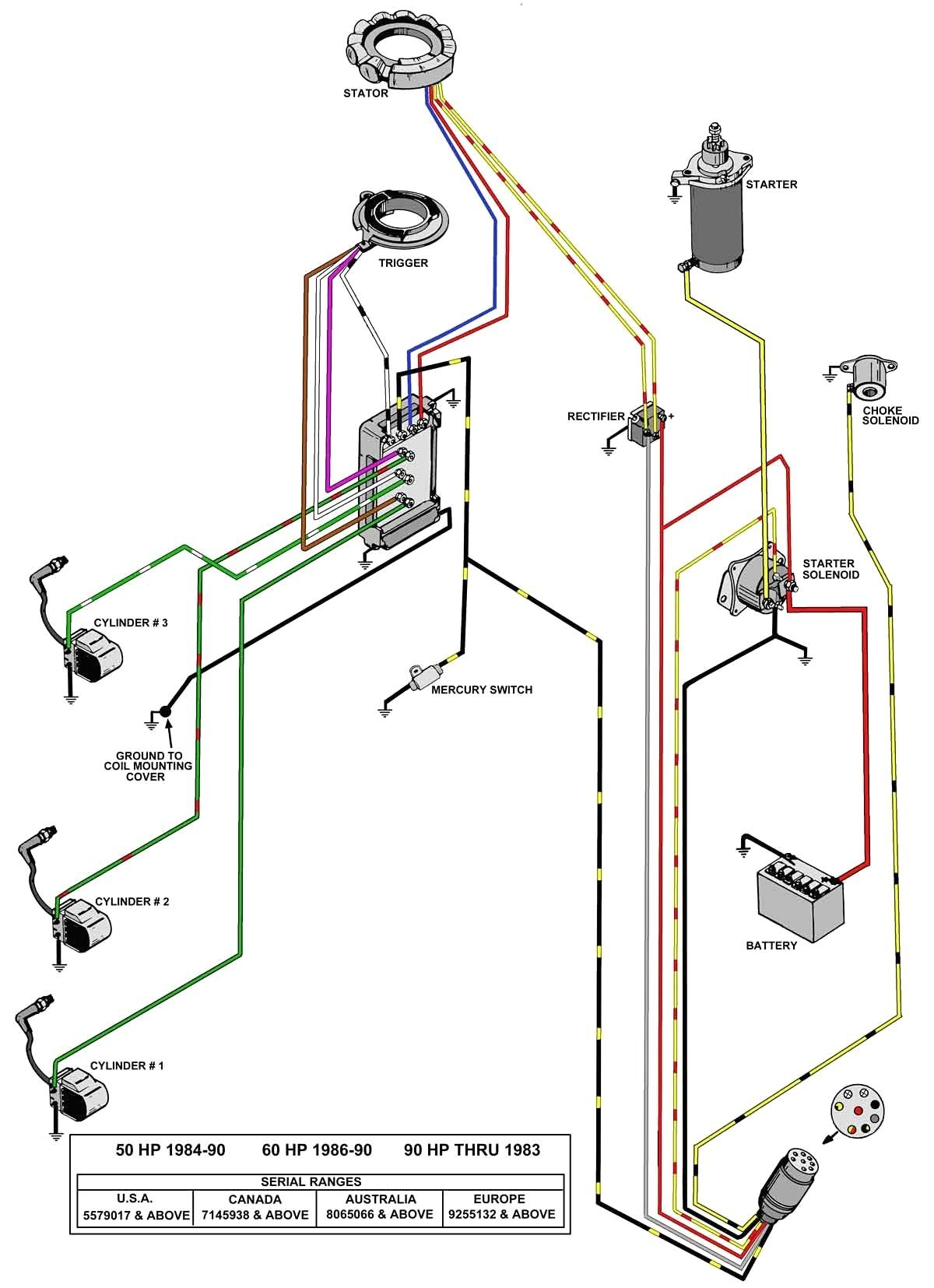 Ignition Switch Wiring Diagram For Smoker Craft Pontoon Boat on