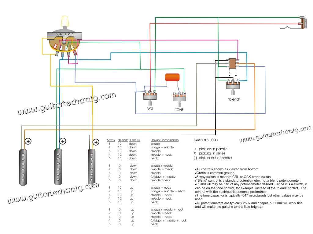 Import 5 Way Switch Wiring Diagram For Single Coil At Neck ... on