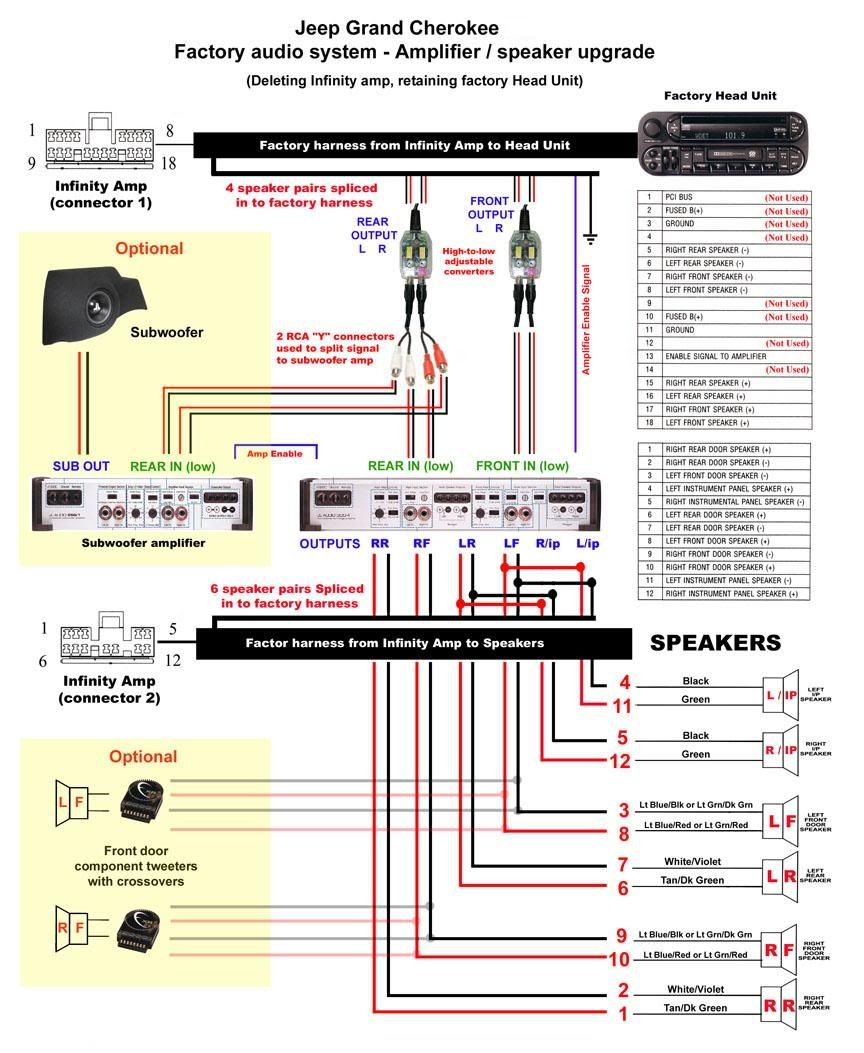 2004 Dodge Ram 1500 Infinity Radio Wiring Diagram