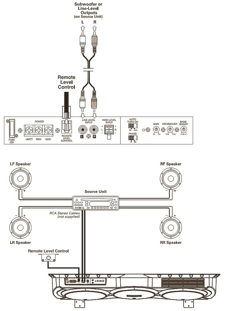 Infinity Basslink Wiring Diagram