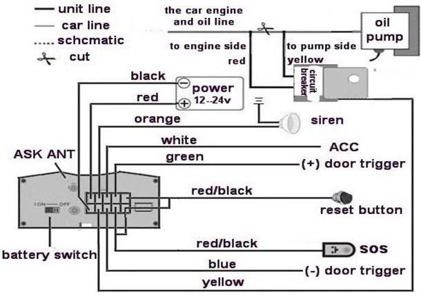 Inilex Gps Wiring Diagram from schematron.org