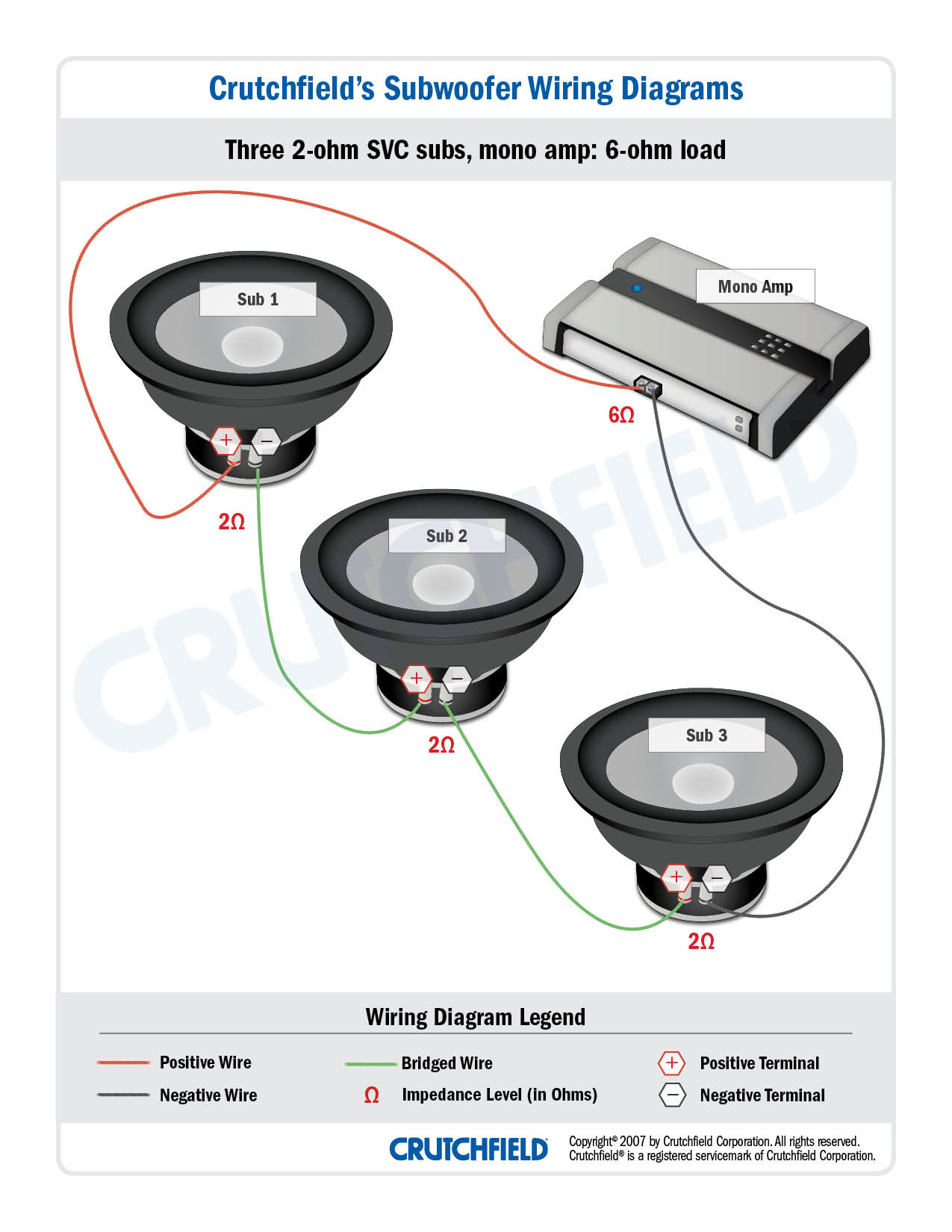 Inside Cerwin Vega Re Series 20 Speaker Wiring Diagram
