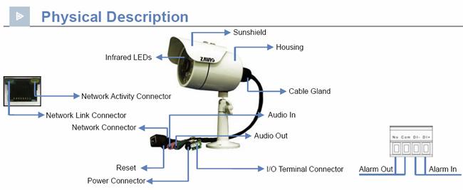 Inside Incosky Ir Color Cmos Camera Wiring Diagram