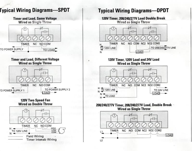 Intermatic Pool Timer Wiring Diagram Load Management