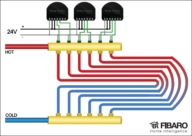 Intermatic Relay Z Wave Wiring Diagram