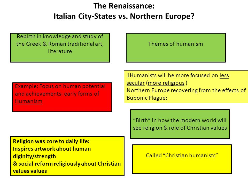 Italian Renaissance Vs Northern Renaissance Venn Diagram