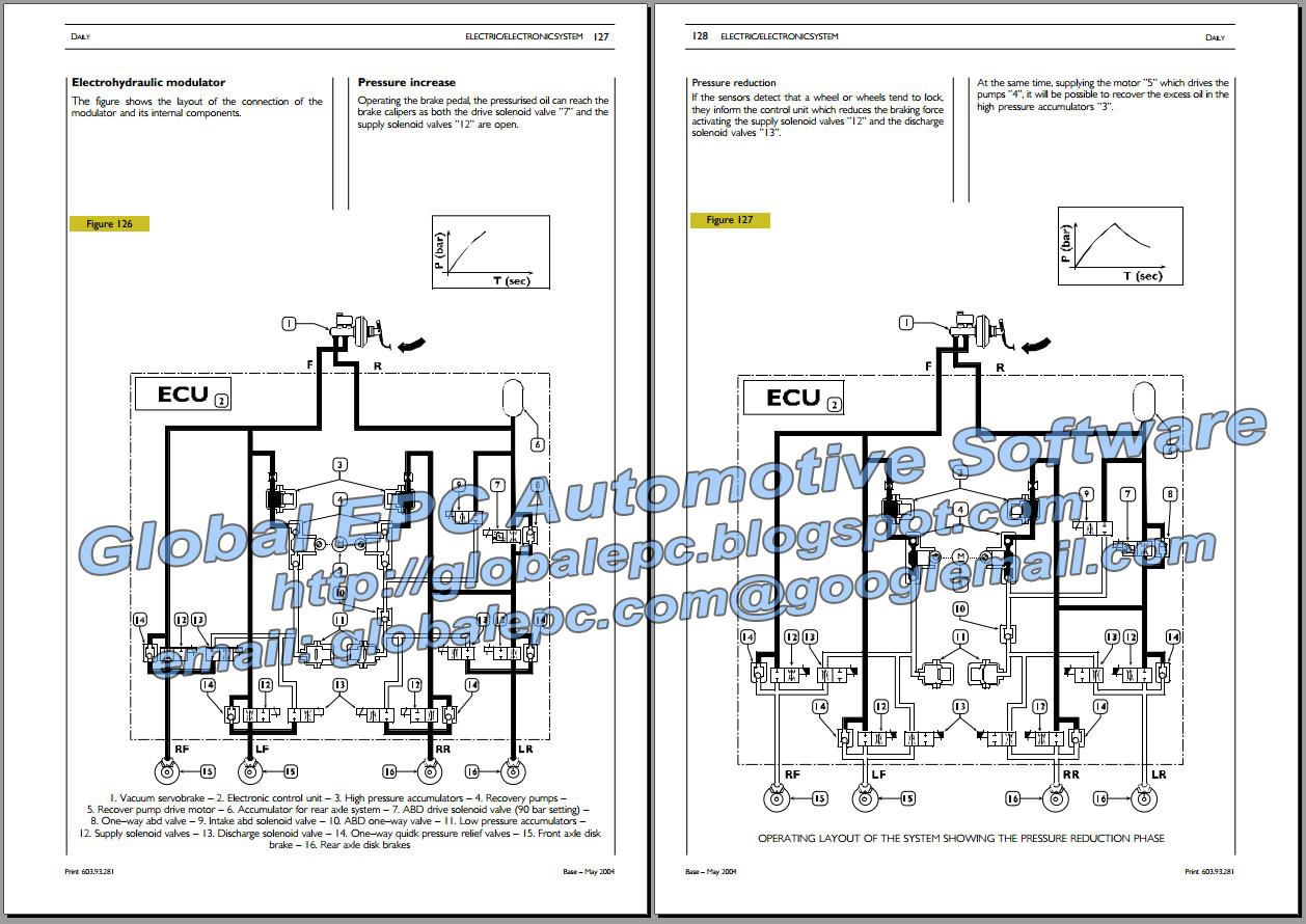 Iveco Cursor Wiring Diagram