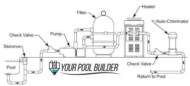 Jandy Pool Pump Wiring Diagram on