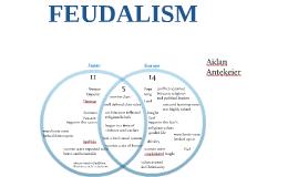 Japanese Feudalism Vs European Feudalism Venn Diagram