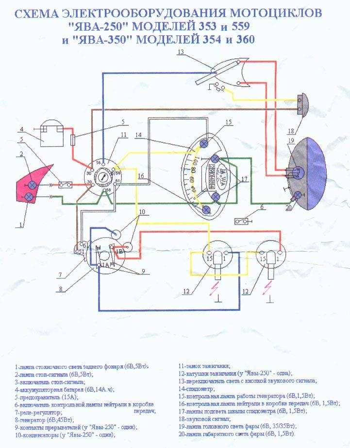 Jawa 350 Wiring Diagram