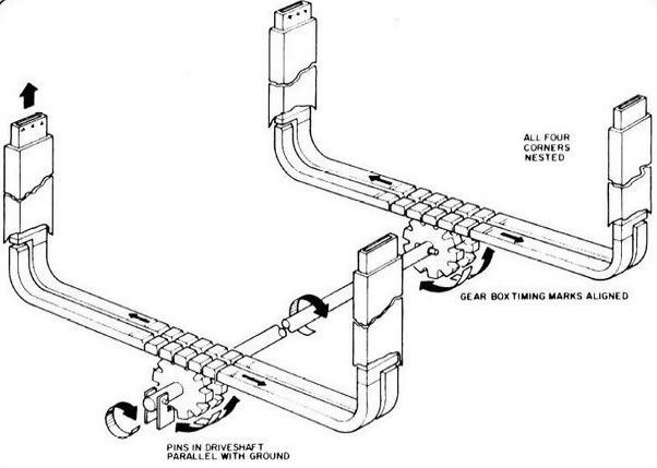 Jayco Pop Up Lift System Diagram