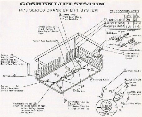 Jayco Pop Up Lift System Diagram on