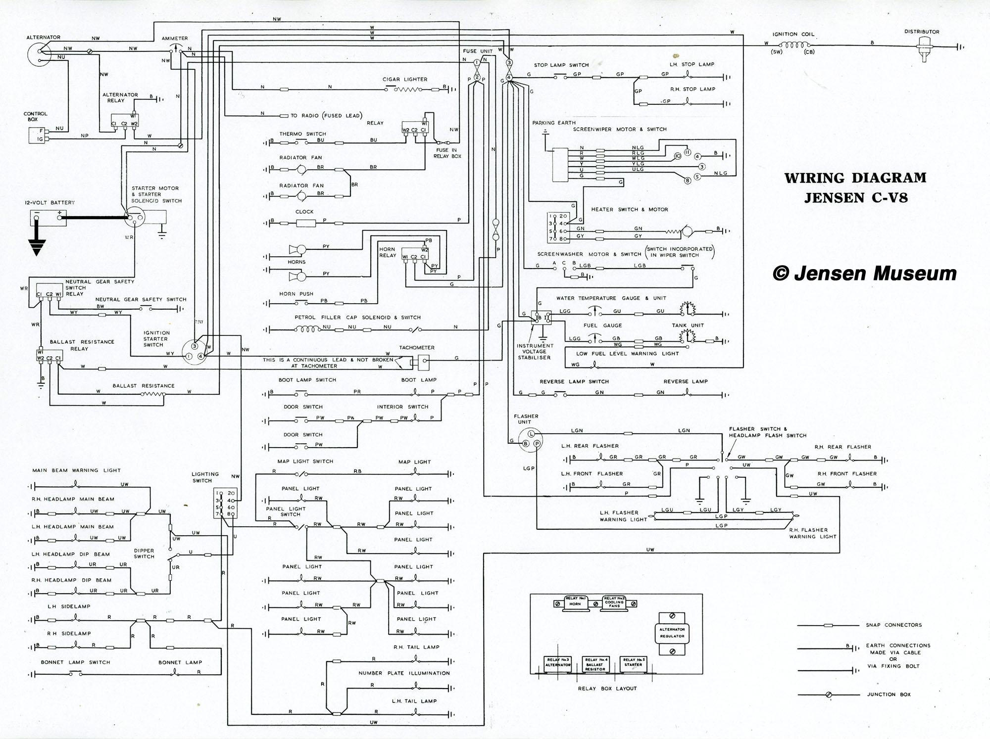 For Jensen Uv10 Wire Diagram