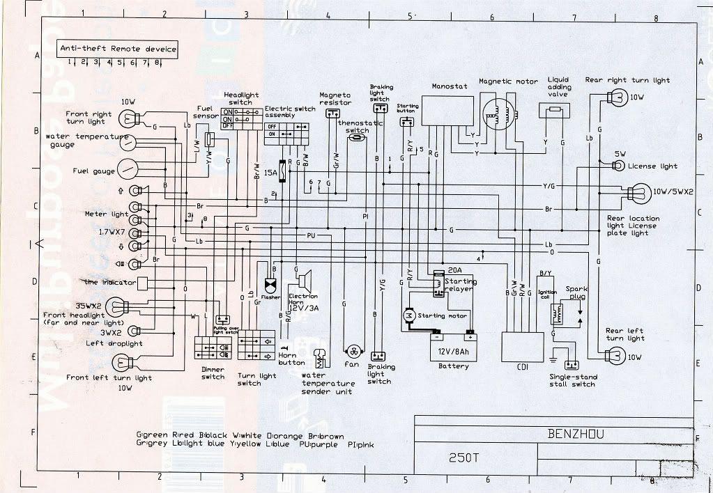 Jinlun Scooter Wiring Diagram