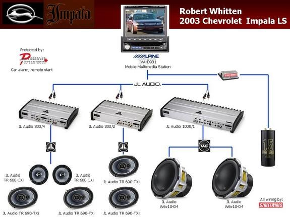 Jl Audio Jx500 1 Wiring Diagram