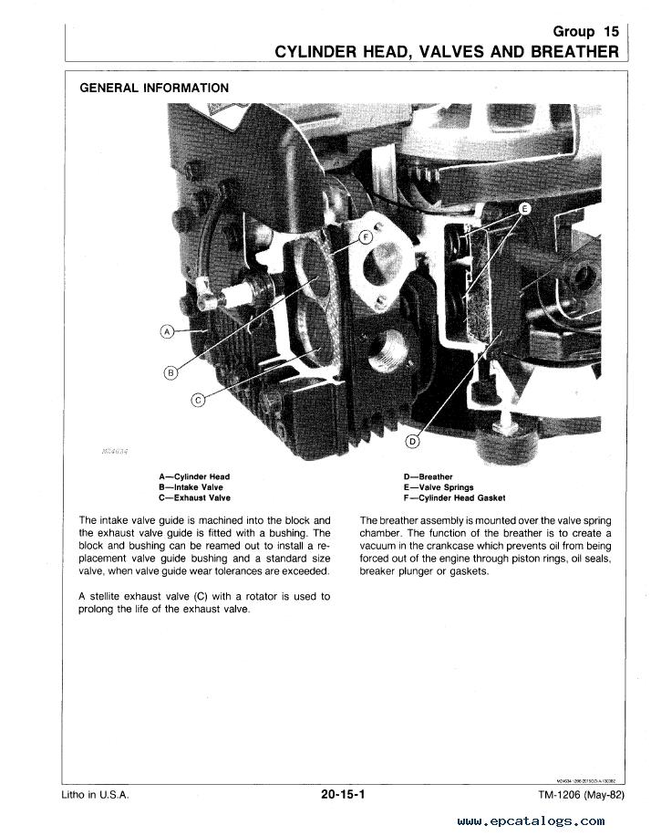Diagram 1971 John Deere 112 Wiring Diagram Full Version Hd Quality Wiring Diagram Humaneardiagram Media90 It