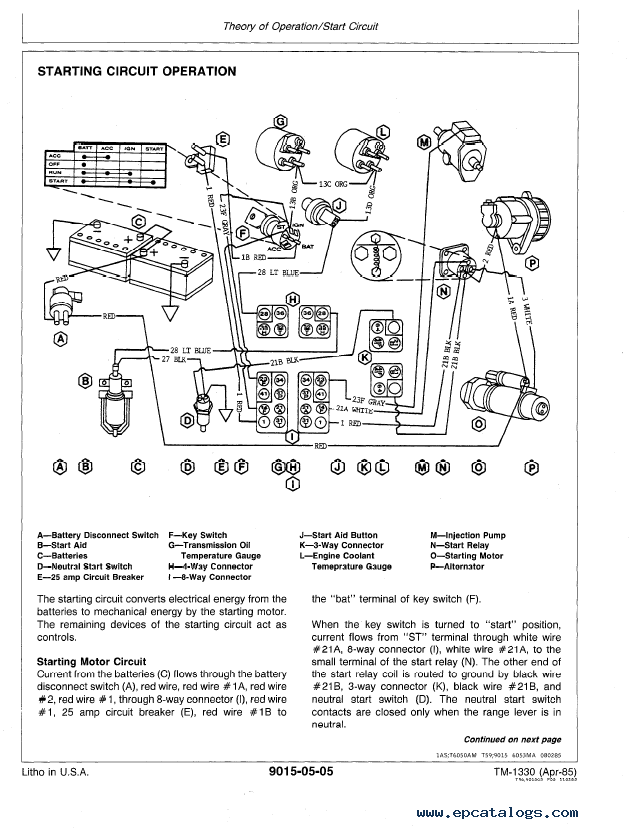 John Deere 5205 Fuse Box - Wiring Diagrams