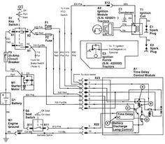 2010 john deere wiring diagram wiring diagram schematic GMC Fuse Box Diagrams john deere 5525 wiring diagram wiring diagram schematics john deere 2010 ignition switch wiring diagram 2010 john deere wiring diagram