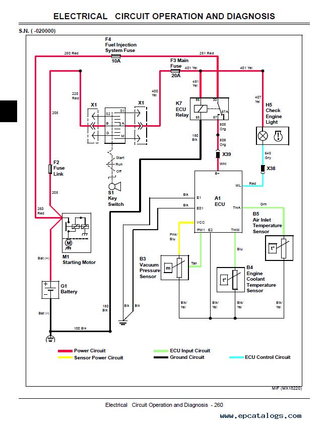 John Deere Lt133 Wiring Diagram from schematron.org