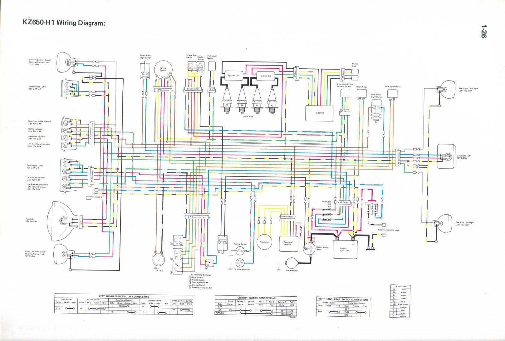 John Deere Eztrak Z425 Wiring Diagram