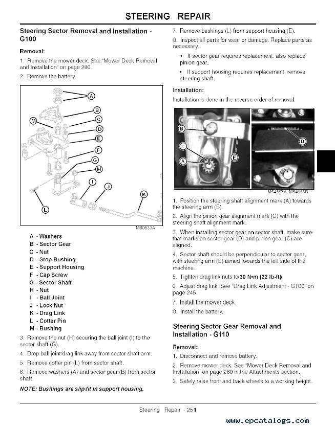 John Deere G110 Mower Belt Diagram