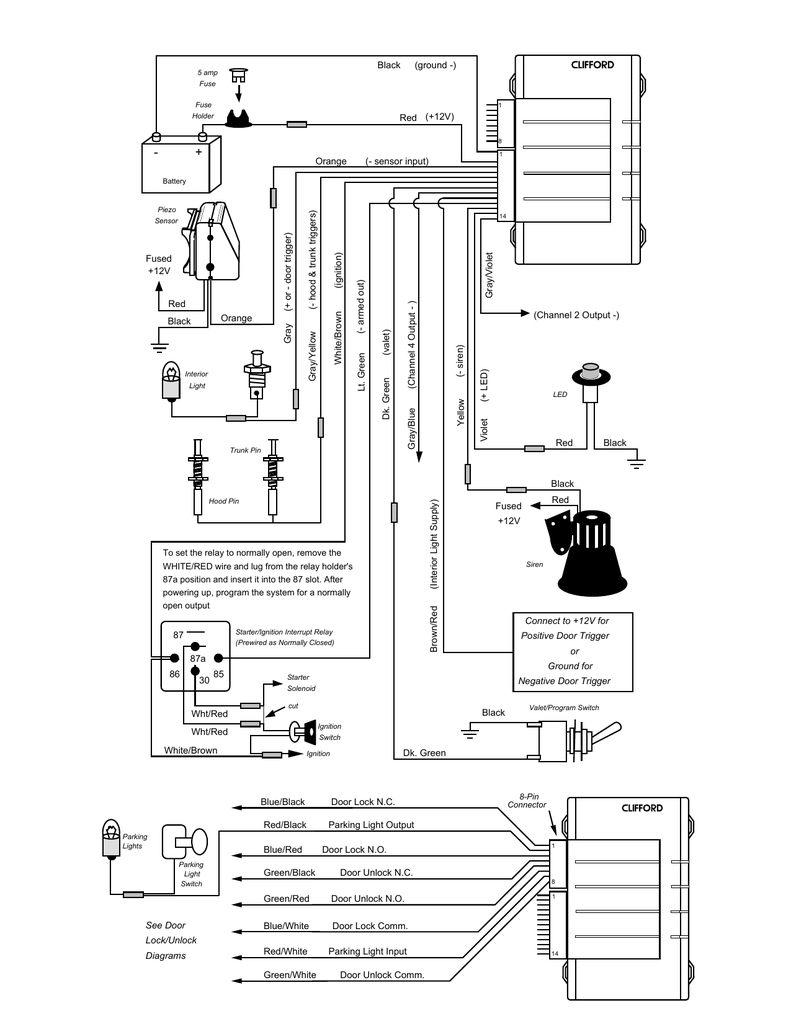 Gator 6x4 Wiring Diagram FULL HD Version Wiring Diagram - LUNA-DIAGRAM .TACCHETTIDIFERRO.ITDiagram Database And Images