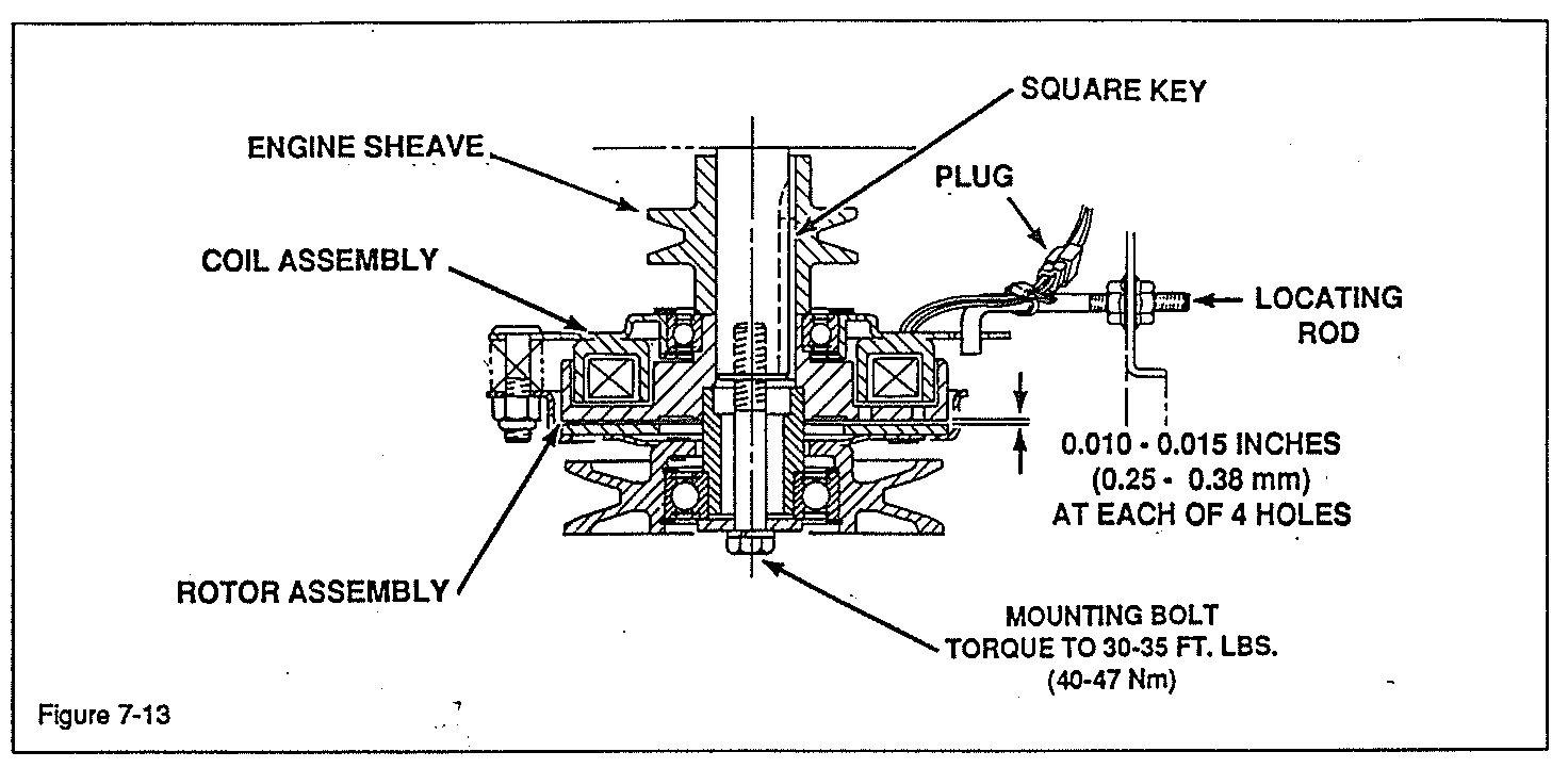 Pto Switch Wiring Diagram from schematron.org