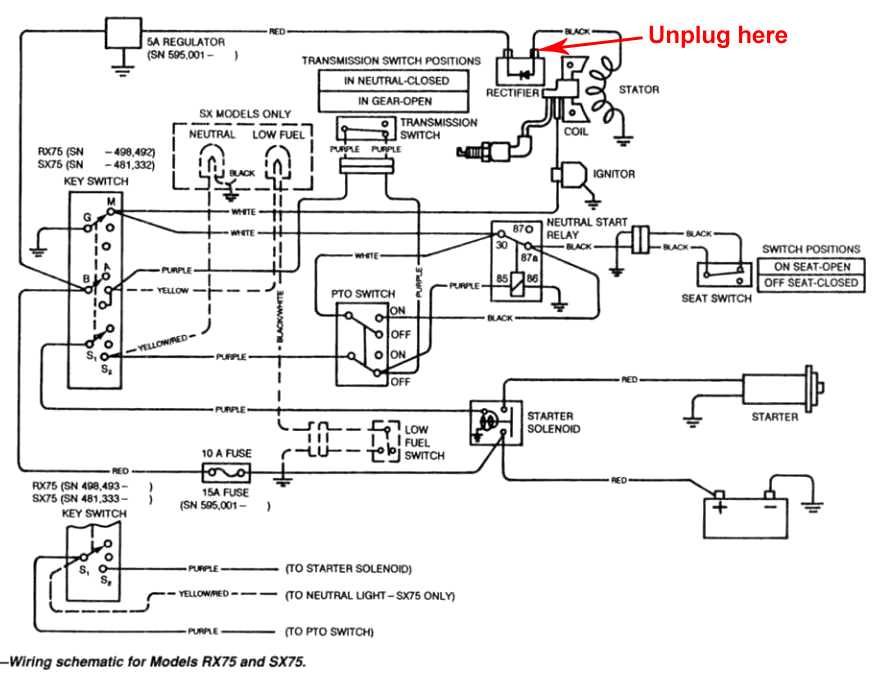 Jd L130 Pto Wiring Diagram | Wiring Diagram