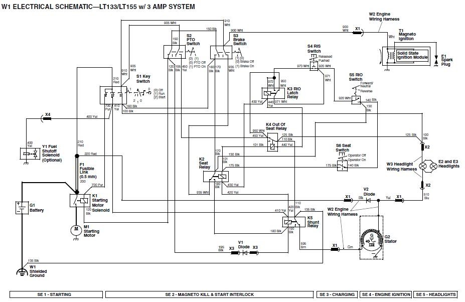 [DIAGRAM_38IU]  DIAGRAM] John Deere Model M Wiring Diagram FULL Version HD Quality Wiring  Diagram - FUSESTATE861.LABICIARQUATA.IT | John Deere F910 Wiring Diagram |  | La Bici